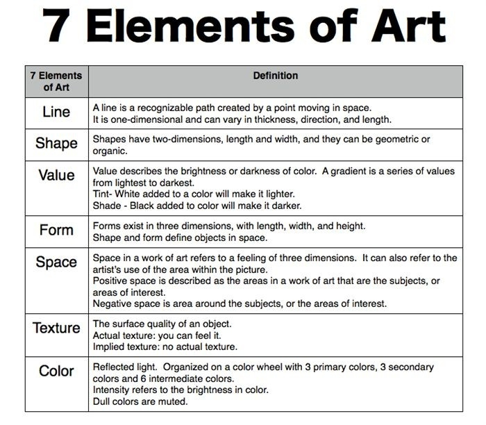 24 Best Elements Of Art Images On Pinterest School Art Elements within Elements Of Art Form Definition 24776