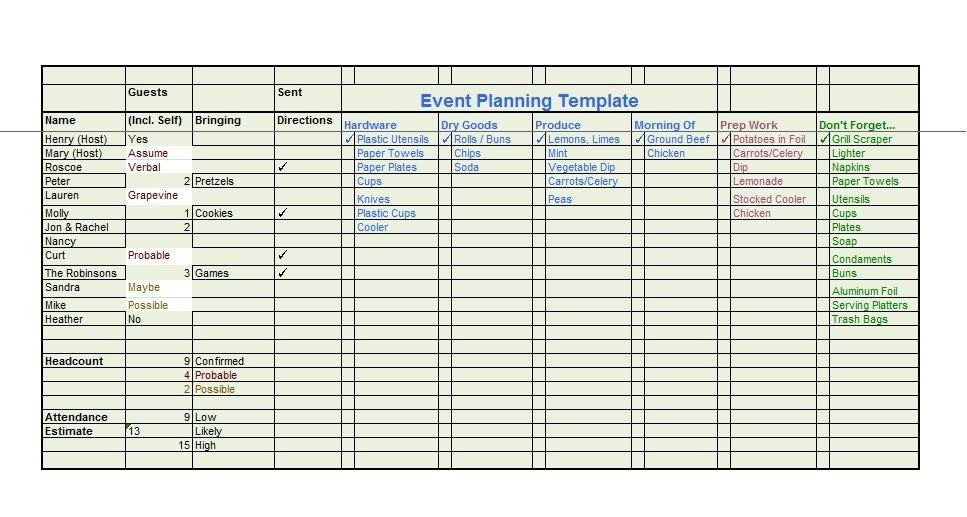 50+ Printable To Do List & Checklist Templates (Excel + Word) with Monthly Checklist Template Excel 25583