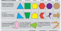 6 Sided Shapes Names