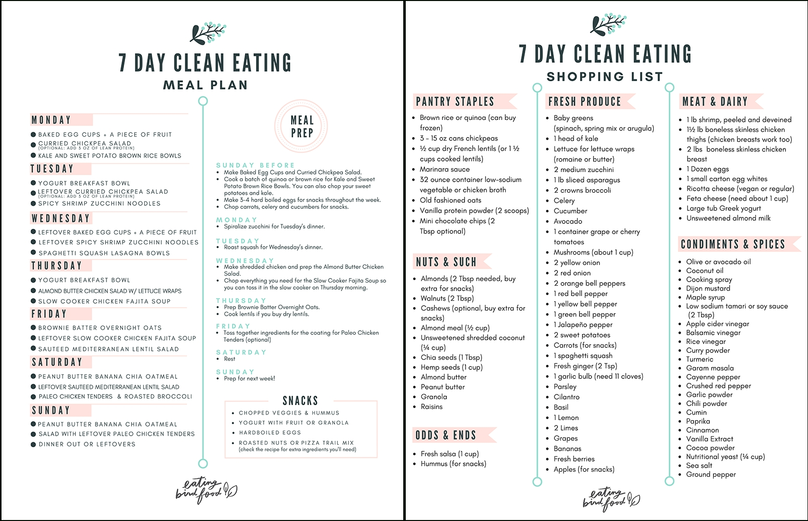 7 Day Healthy Meal Plan & Shopping List - Eating Bird Food throughout Weekly Meal Planner With Grocery List 26302