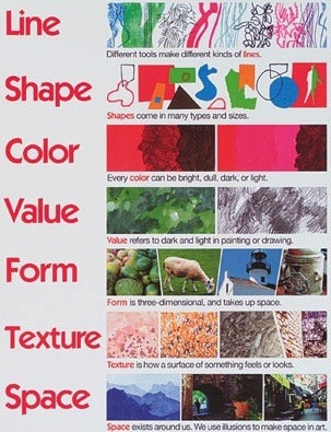 7 Elements Of Art | Teaching Art | Pinterest | Art Lessons, Art pertaining to Elements Of Art Shape Drawing 25282