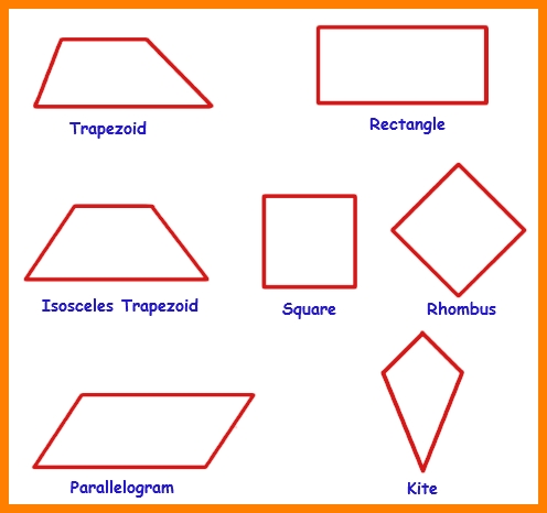 7 Quadrilateral Shapes Names | Ars-Eloquentiae with Quadrilateral Shapes Names 25703