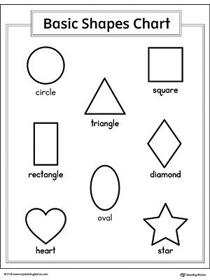 Basic Geometric Shapes Printable Chart | Myteachingstation intended for Geometric Shapes Chart Printable 25080