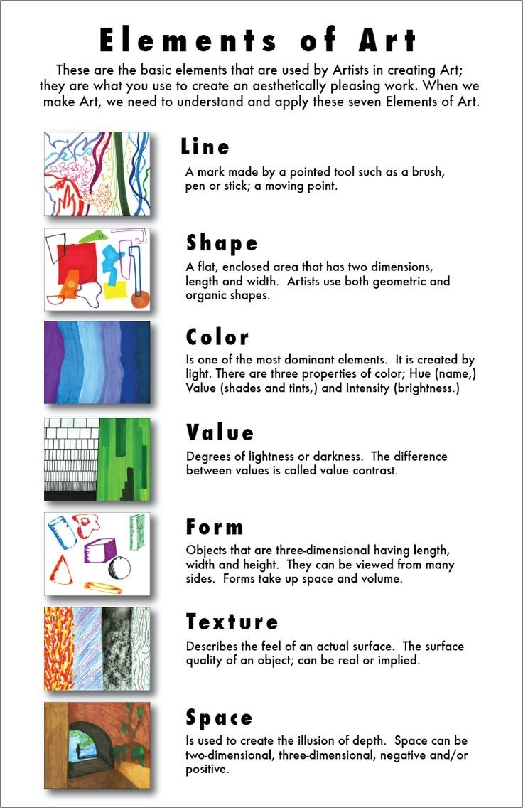 Composition Intro- Elements Of Art - Skylineart 145 pertaining to Elements Of Art Form Definition 24776