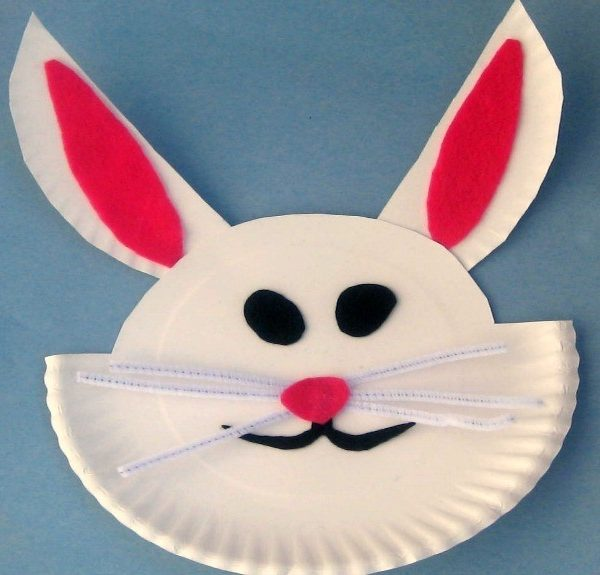 Easy Kids Crafts Paper Plate Easter Bunny Craft North Texas Kids