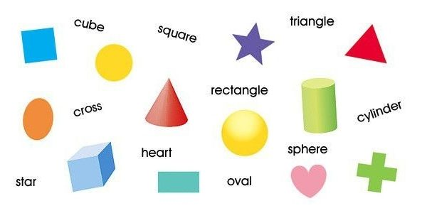 Flash Cards- Kids Games- Shapes within Shapes Names For Kids
