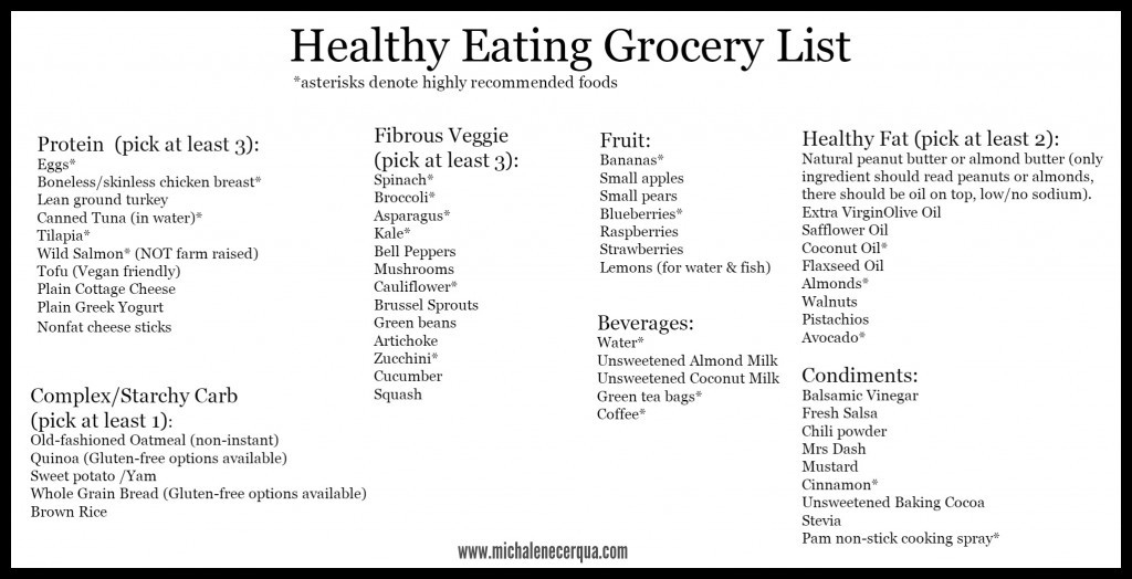 healthy grocery list template examples and forms