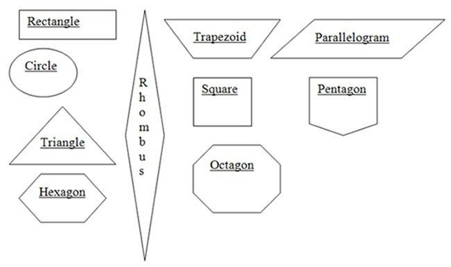 Geometric Form Definition | World Of Example with regard to Geometric Form Definition 25220