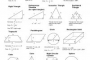 Geometry Shapes And Formulas