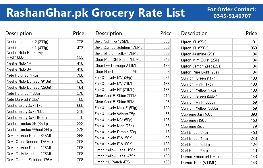 Grocery List With Prices 2016 | World Of Example in Grocery List With Prices 2016 26129