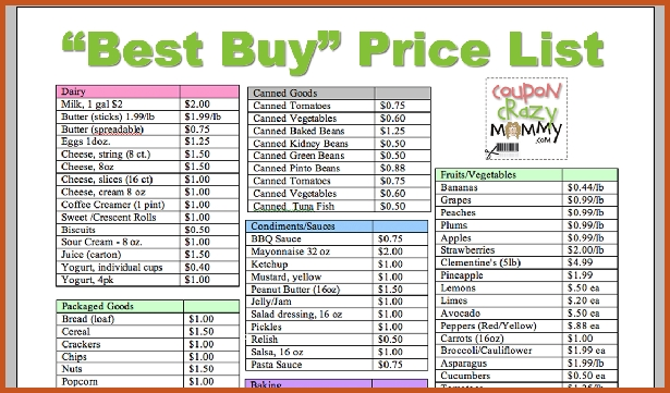 Grocery List With Prices | Sop Example with Grocery List With Prices 25563