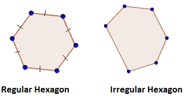 Hexagon | 6 Sided Polygon | Math@tutorvista intended for 6 Sided Shapes Names 25693