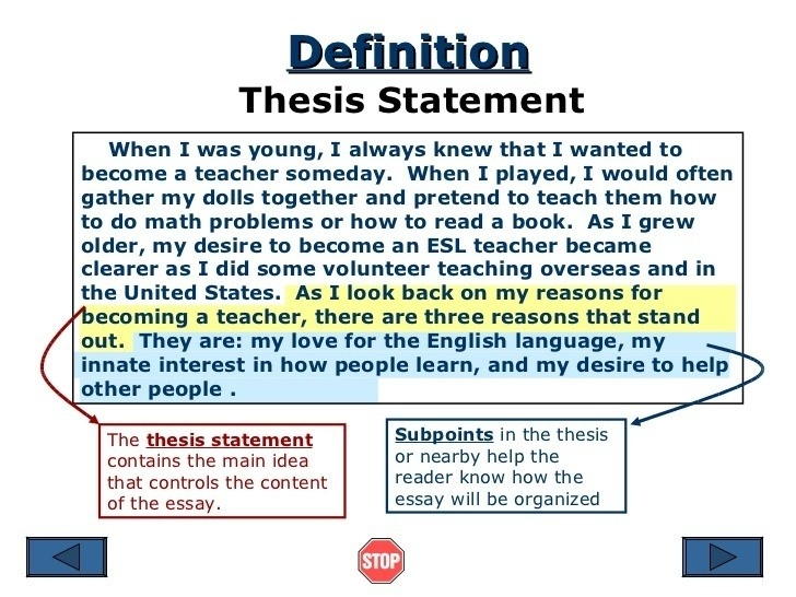 Ideas Of Thesis Statement Examples Middle School Picture About in Thesis Statement Examples Middle School 28821
