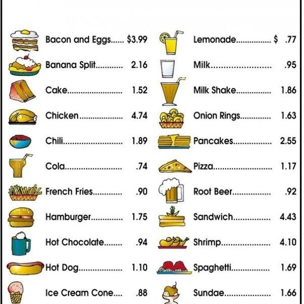 Menu Math Worksheet Kelpies Grocery Lesson. Menu. Best Free In pertaining to Grocery List With Prices For Kids 26079