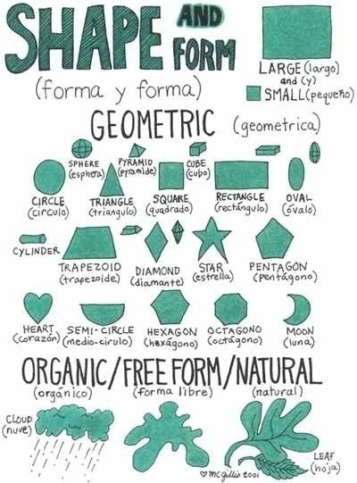 Organic Shape Art Definition | World Of Example With Regard To regarding Geometric Form Definition 25220