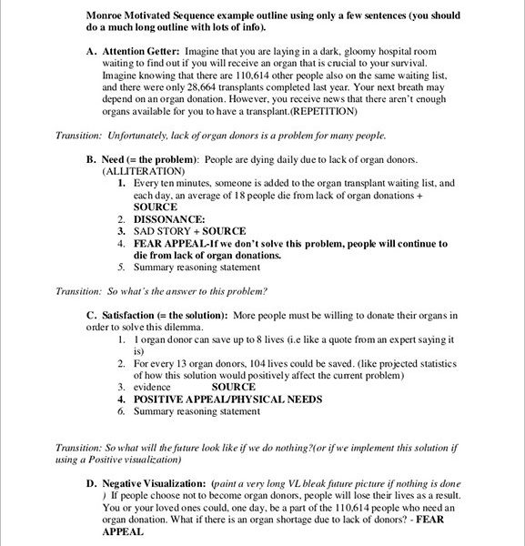 persuasive speech outline about organ donation Persuasive speech – organ donation attention getter an average of 21 people died yesterday, because they needed an organ donor 10 good persuasive speech topics.