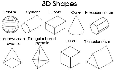 Printable Chart - 3D Shapes - Printable | 3D Shapes, Chart And 3D intended for Geometric Shapes Chart Printable 25080