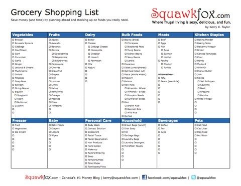 Printable grocery shopping list squawkfox for healthy grocery list printable grocery shopping list squawkfox for healthy grocery list template maxwellsz