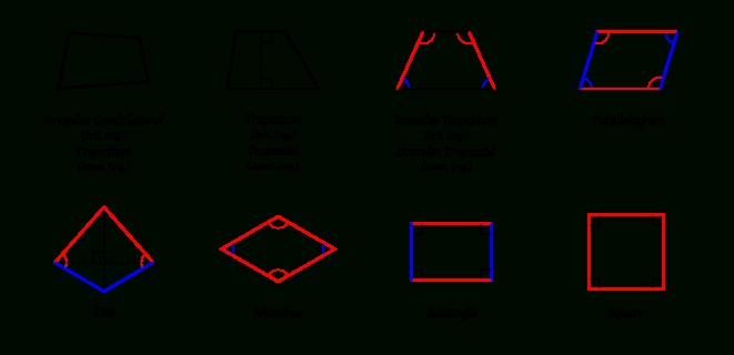 Quadrilateral - Wikipedia regarding Quadrilateral Shapes Names 25703