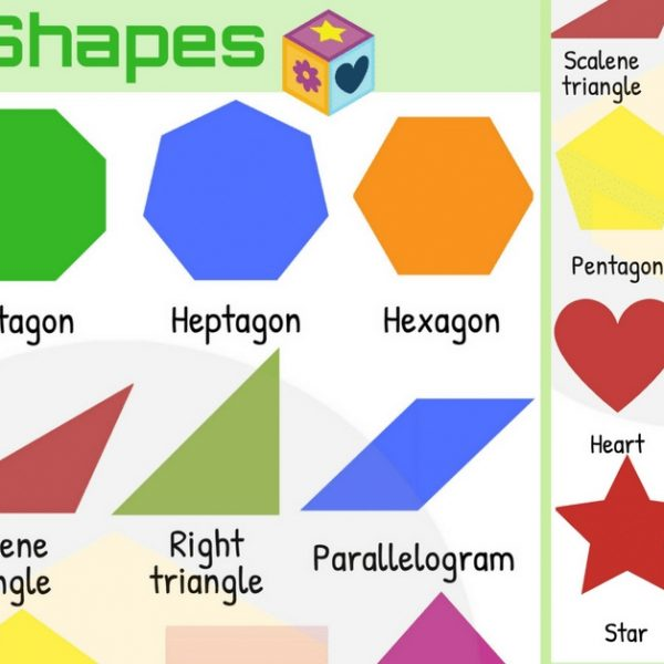 Shapes Vocabulary In English | Learn Shape Names | 7 E S L ...