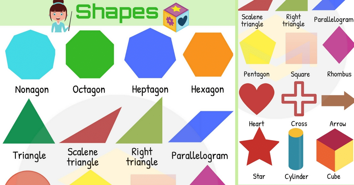 Shapes Vocabulary In English | Learn Shape Names | 7 E S L with regard to Shapes Names 24980