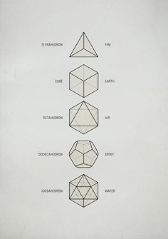Symbolism. The Platonic Solids. | | Inkspiration | within Geometric Shape Tattoo Meanings 25623