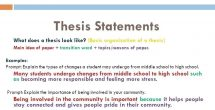 Thesis Statement Examples Middle School