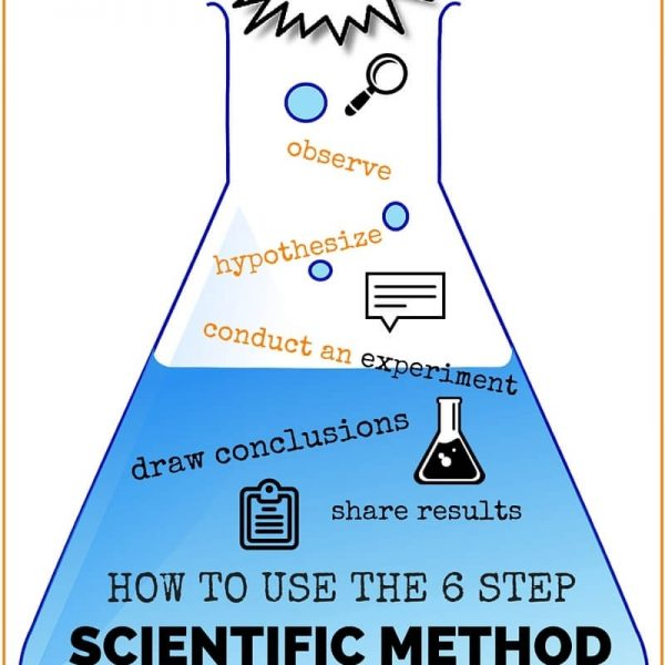 Using Scientific Method Experiments With Young Kids Throughout