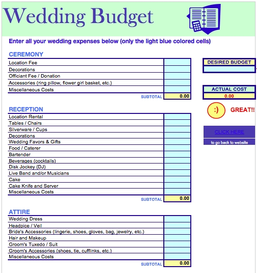 Wedding Budget Template | Free Iwork Templates regarding Wedding Planning Budget Checklist 26402