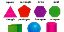 Geometry Shapes Names