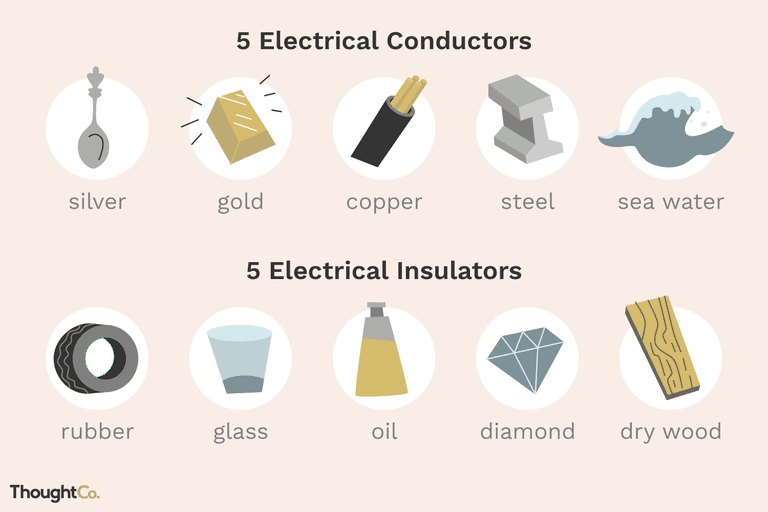 10 Examples Of Electrical Conductors And Insulators in Examples Of Insulators 57810