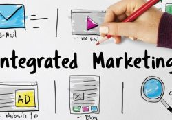 10 Examples Of Great Integrated Marketing Campaigns - Small Business with regard to Marketing Campaign Examples