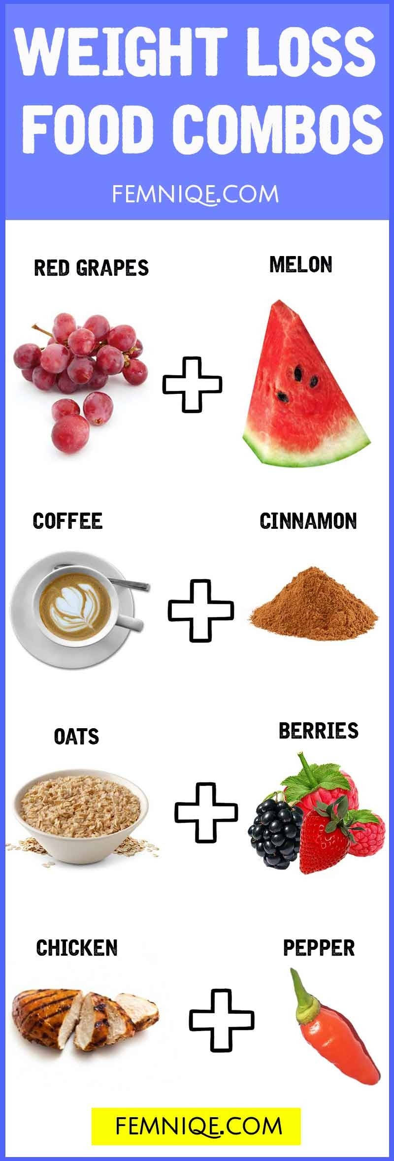 10 Food Combinations For Weight Loss (Fat Burning Combos) – Femniqe regarding Foods That Help With Weight Loss 47430