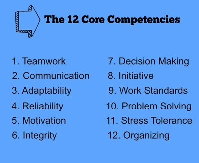 12 Core Competencies intended for Examples Of Core Competencies 58083