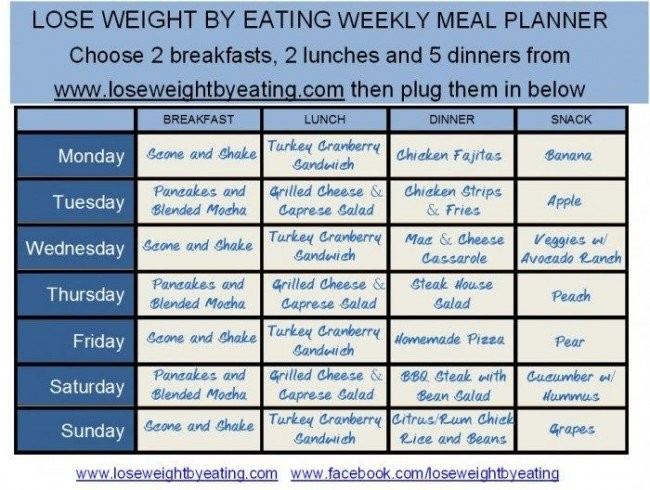 1200 Calorie Meal Plan For Fast Weight Loss | Lose Weight By Eating with regard to Sample 1200 Calorie Diet 57333