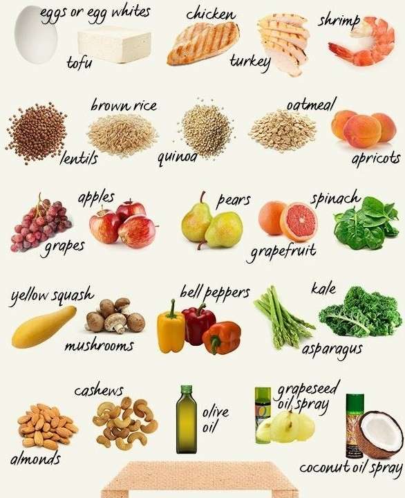 15 Foods To Help You Lose Weight - Intreviews intended for Food To Help You Lose Weight 46717