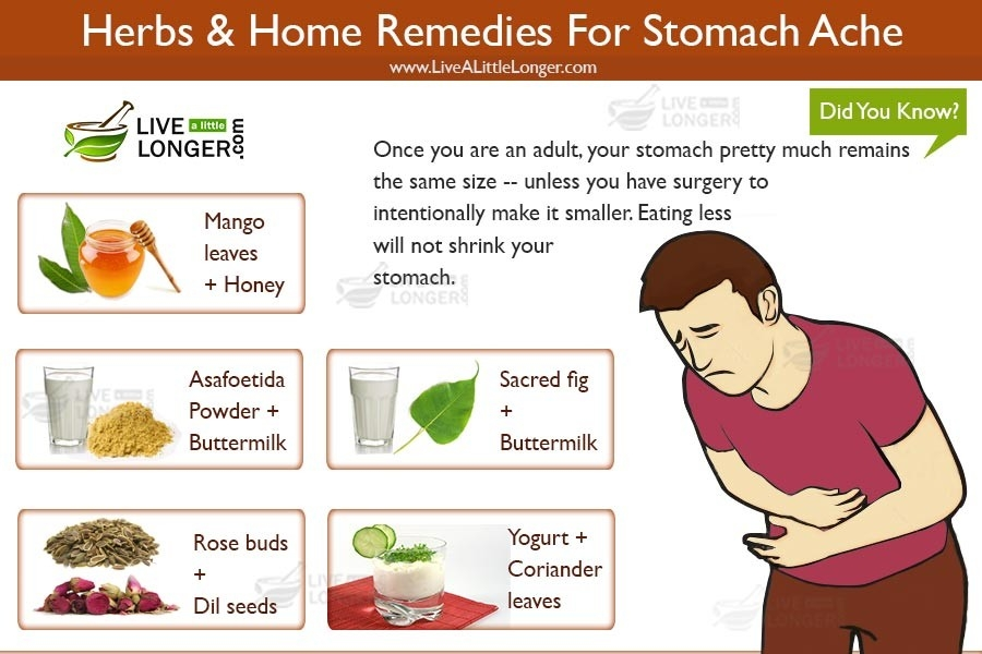 15 Home Remedies For Stomach Ache That Effectively Work throughout What Helps Stomach Pain 48295