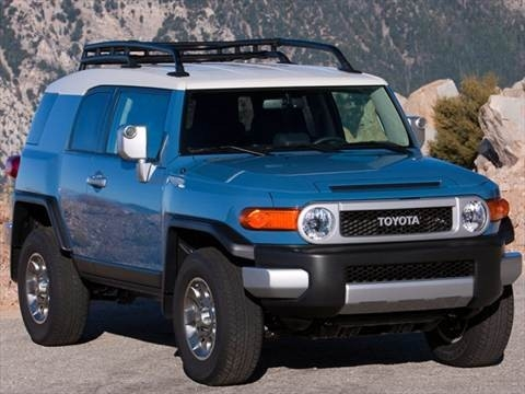 2014 Toyota Fj Cruiser | Pricing, Ratings & Reviews | Kelley Blue Book within Toyota Suvs List 36512