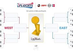 2015 Nba Playoffs Tv Schedule: First Round within Nba Schedule For Today