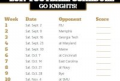 Ucf Football Schedule