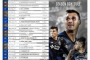 San Jose Earthquakes Schedule