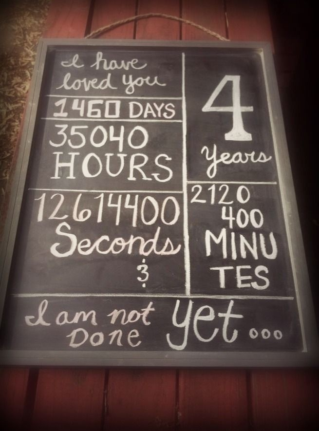 4 Year Anniversary Chalkboard! Proud To Say In January We've Been regarding Four Year Anniversary Ideas 36052