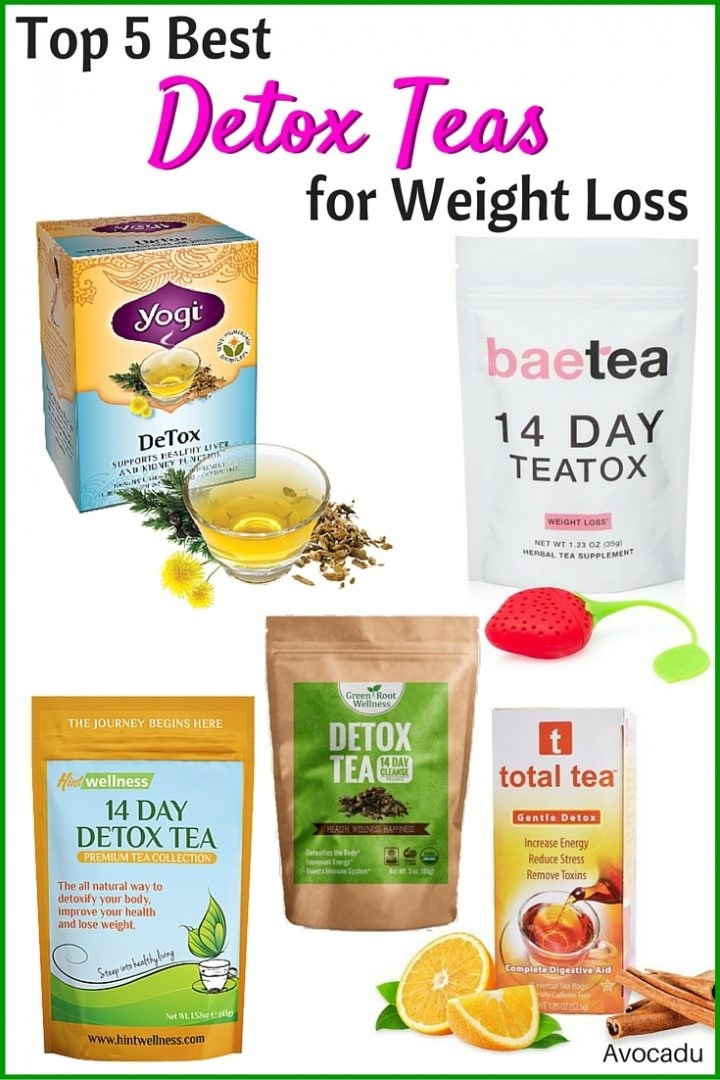 5 Best Detox Teas For Weight Loss   Avocadu in Does Detox Tea Help You Lose Weight 46786