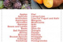 List Of Superfoods
