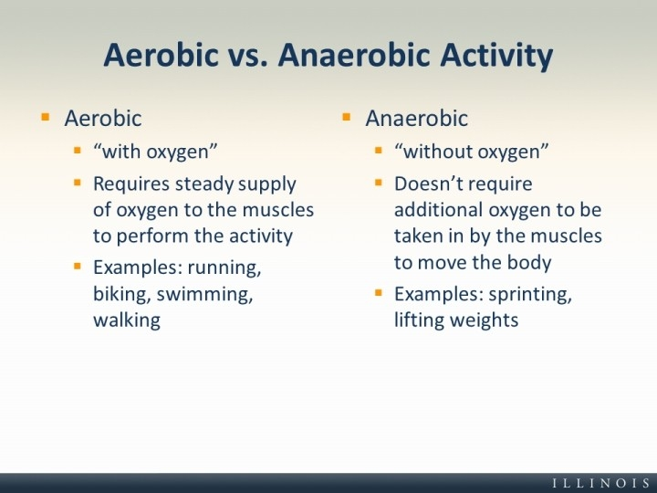 Aerobic Vs. Anaerobic Activity in Aerobic Activity Examples 58467