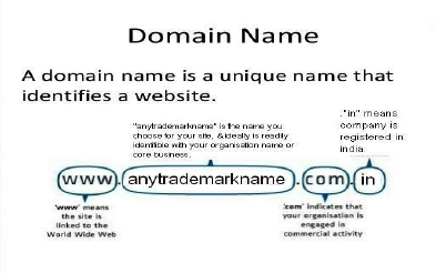 An Example Of Domain Name | Download Scientific Diagram intended for Domain Name Example 56806