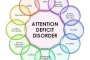 Attention Deficit Disorder Definition