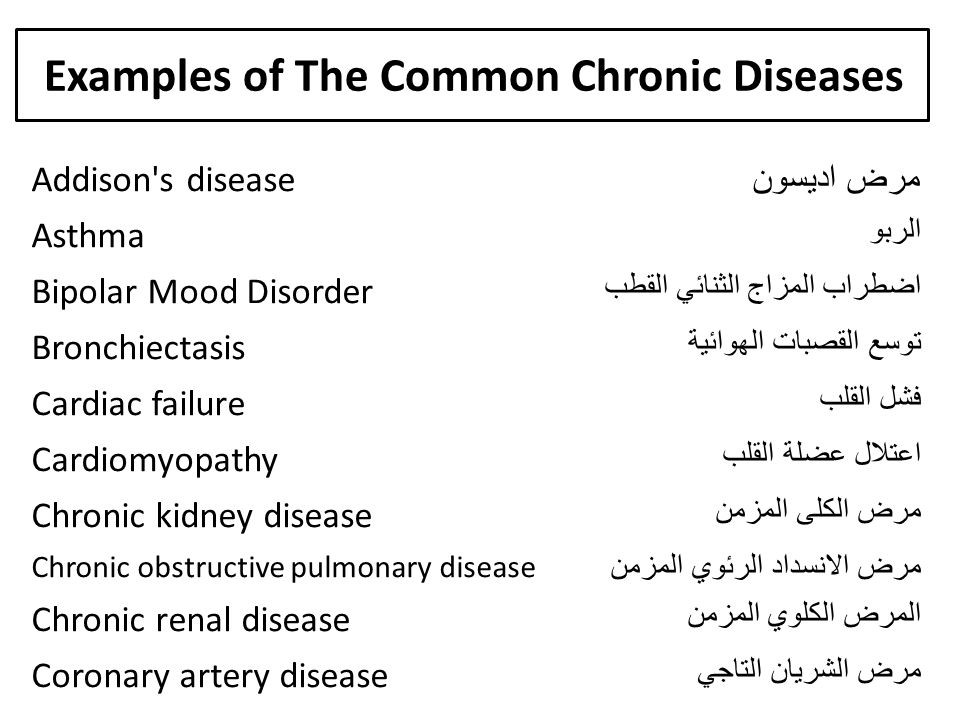 Behavior Change To Prevent Chronic Diseases Through Population - Ppt with Chronic Disease Examples 58797