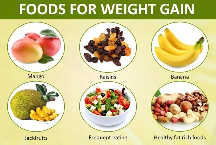Body Making Supplements That Make You Gain Weight.   Nubello Care throughout Foods To Help You Gain Weight 48062