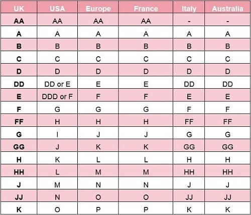 Bra Size List - Recet.productoseb.co with List Of Bra Sizes 36472